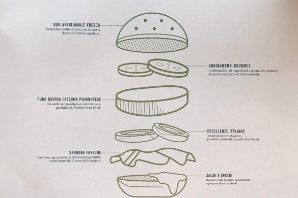 Roma: Ham Holy Burger